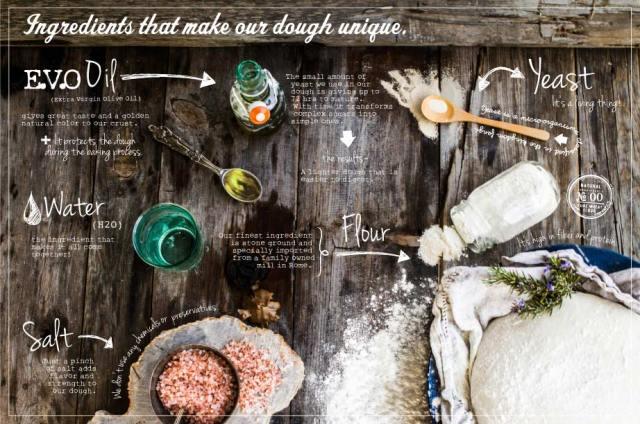 ingredient-banner
